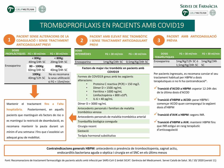 tromboprofilaxis COVID19_A