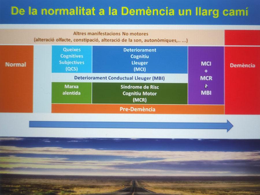 Miquel Aguilar neuroleg