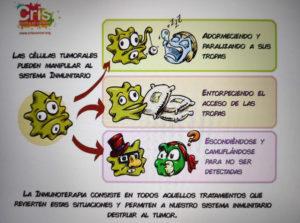 Avenços oncologia